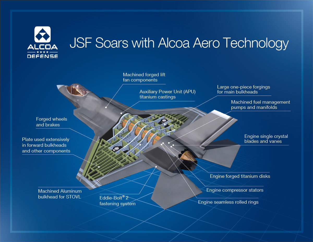 Alcoa today announced a contract to supply titanium for Lockheed Martin's F-35 Joint Strike Fighter program, boosting an already broad portfolio of solutions for the aircraft, shown here. (Graphic: Business Wire)