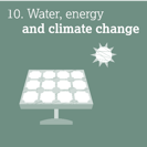 Water, energy and climate change