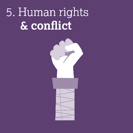 Human right & Conflict