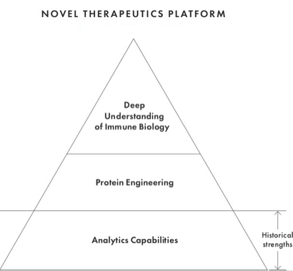 Science Graph